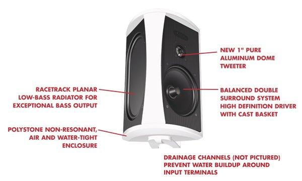Definitive Technology AW6500 Indoor Outdoor Speaker- Each-5110